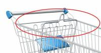 "Have you ever asked yourself how the ""handles"" on the shopping cart work? 4"