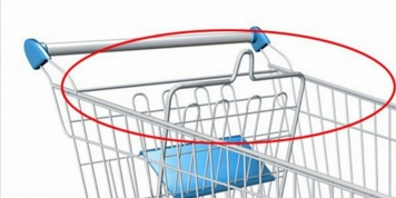 "Have you ever asked yourself how the ""handles"" on the shopping cart work?"
