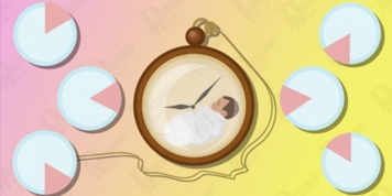 What TIME OF BIRTH says about personality?!