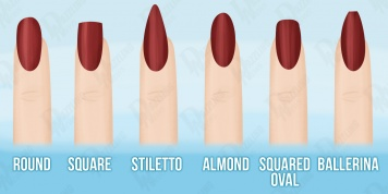 Which nail shape is the best for you?